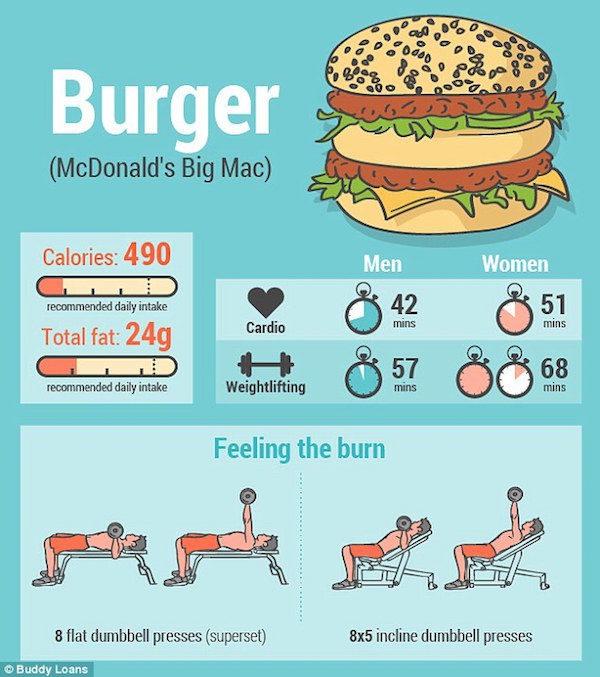 burgermc